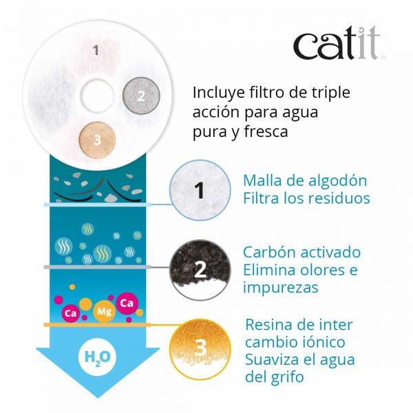 Catit Fuente Bebedera Flor 3Lts
